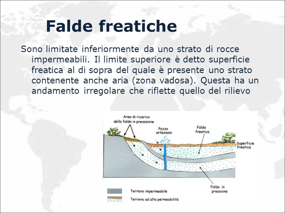 Falde freatiche Sono limitate inferiormente da uno strato di rocce impermeabili. Il limite superiore è detto superficie freatica al di sopra del quale