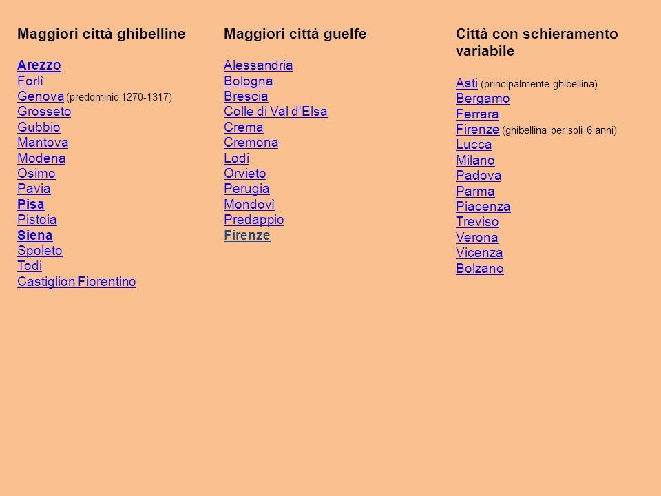 Maggiori città ghibelline Arezzo Forlì Genova Genova (predominio 1270-1317) Grosseto Gubbio Mantova Modena Osimo Pavia Pisa Pistoia Siena Spoleto Todi