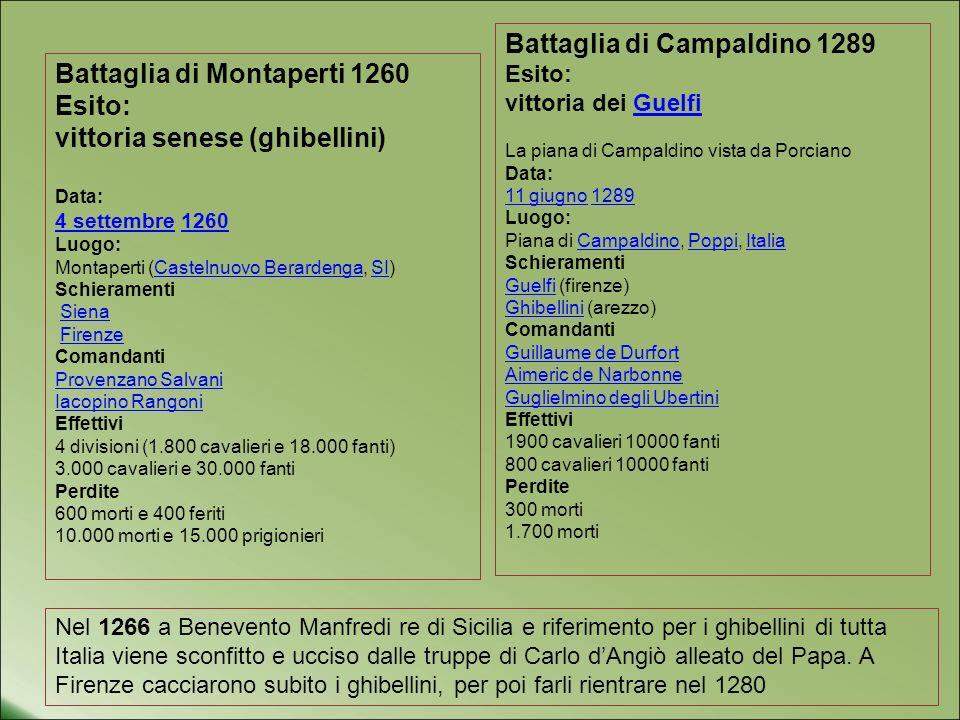 Battaglia di Montaperti 1260 Esito: vittoria senese (ghibellini) Data: 4 settembre4 settembre 12601260 Luogo: Montaperti (Castelnuovo Berardenga, SI)C