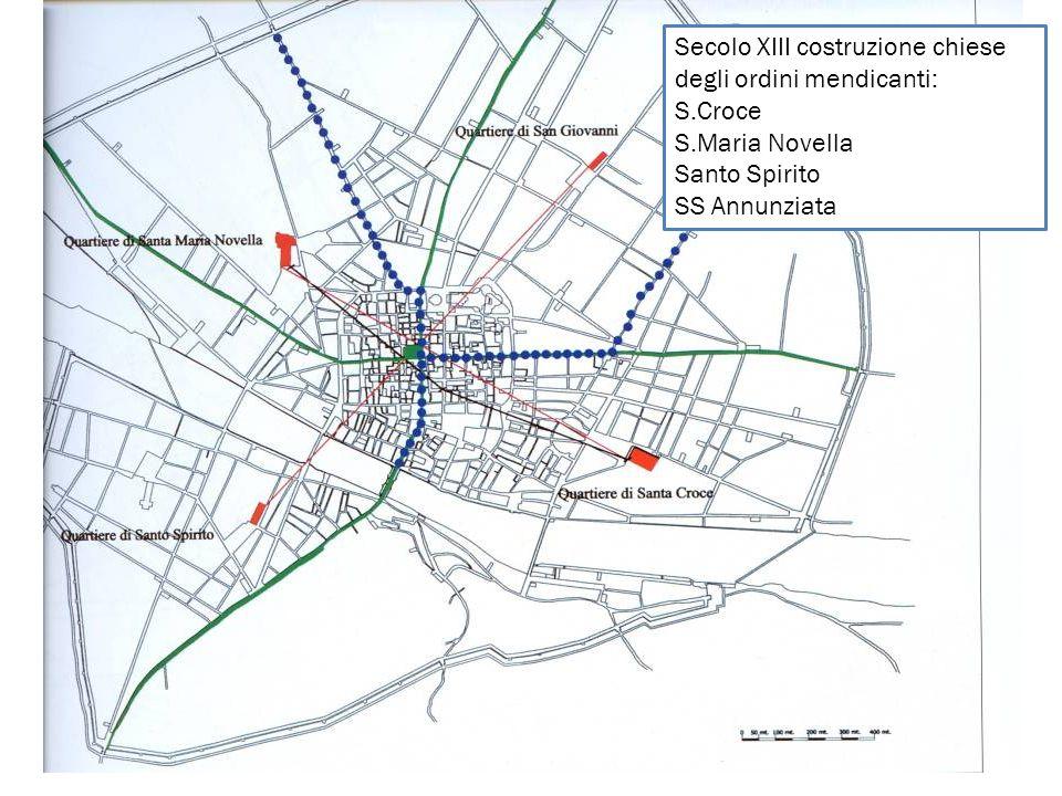 Secolo XIII costruzione chiese degli ordini mendicanti: S.Croce S.Maria Novella Santo Spirito SS Annunziata