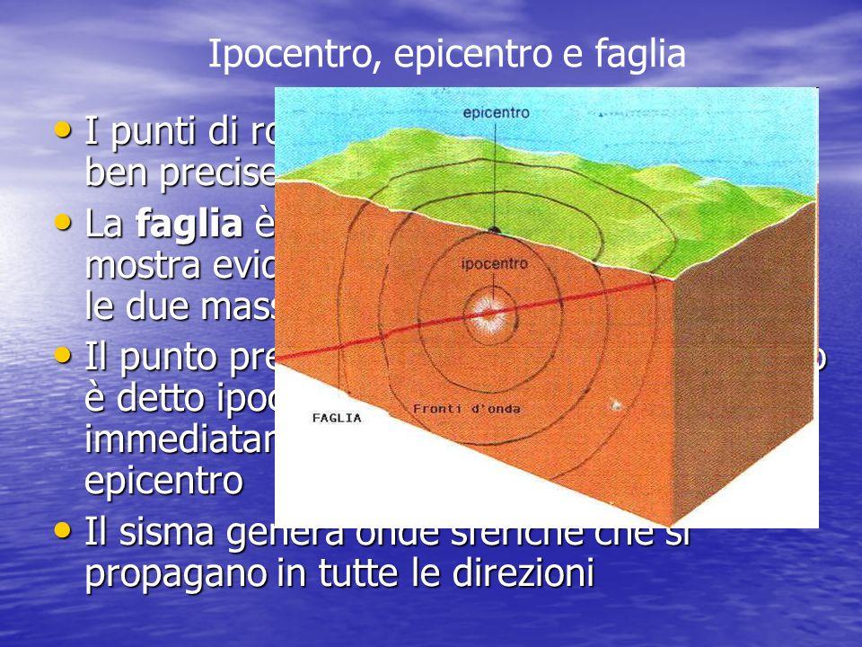I punti di rottura hanno luogo lungo linee ben precise chiamate faglie I punti di rottura hanno luogo lungo linee ben precise chiamate faglie La fagli
