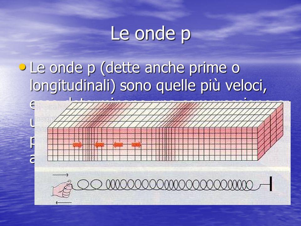 Le onde p Le onde p (dette anche prime o longitudinali) sono quelle più veloci, esse determinano una compressione e una dilatazione della roccia perci