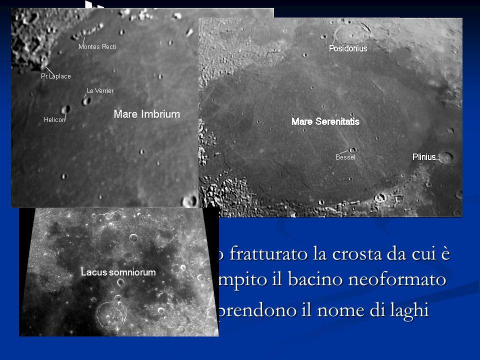 I mari sono vaste zone di lava solidificata I mari sono vaste zone di lava solidificata Si sono formati a seguito di impatti di corpi di grosse dimensioni quando la Luna aveva ancora un mantello fluido sotto una crosta di modesto spessore Si sono formati a seguito di impatti di corpi di grosse dimensioni quando la Luna aveva ancora un mantello fluido sotto una crosta di modesto spessore I grossi impatti hanno fratturato la crosta da cui è risalita lava che ha riempito il bacino neoformato I grossi impatti hanno fratturato la crosta da cui è risalita lava che ha riempito il bacino neoformato Strutture più piccole prendono il nome di laghi Strutture più piccole prendono il nome di laghi Lacus somniorum