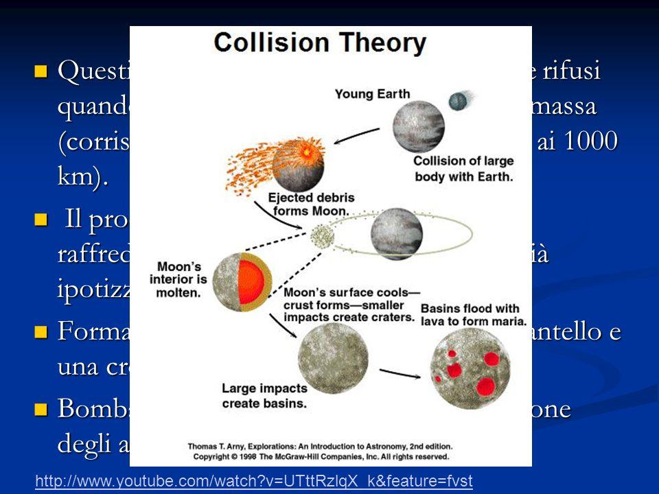 Questi corpi si sarebbero successivamente rifusi quando la Luna raggiunse una sufficiente massa (corrispondente ad un diametro superiore ai 1000 km).
