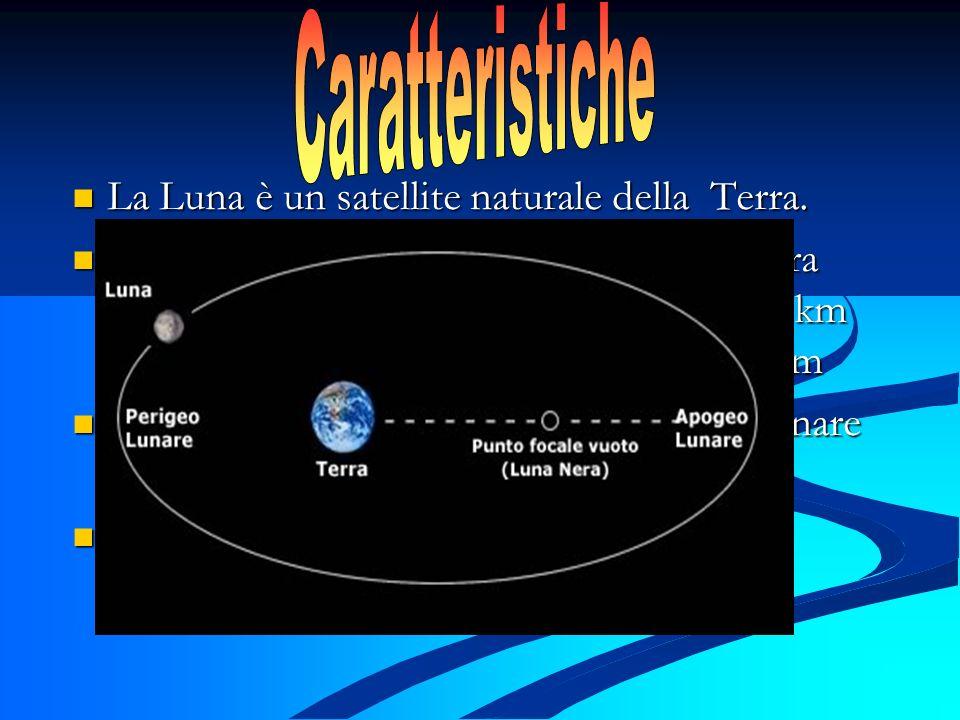 La Luna è un satellite naturale della Terra. La Luna è un satellite naturale della Terra. La distanza effettiva della Luna dalla Terra varia tra 356.4