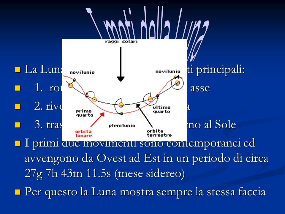 La Luna è dotata di tre movimenti principali: La Luna è dotata di tre movimenti principali: 1. rotazione intorno al proprio asse 1. rotazione intorno