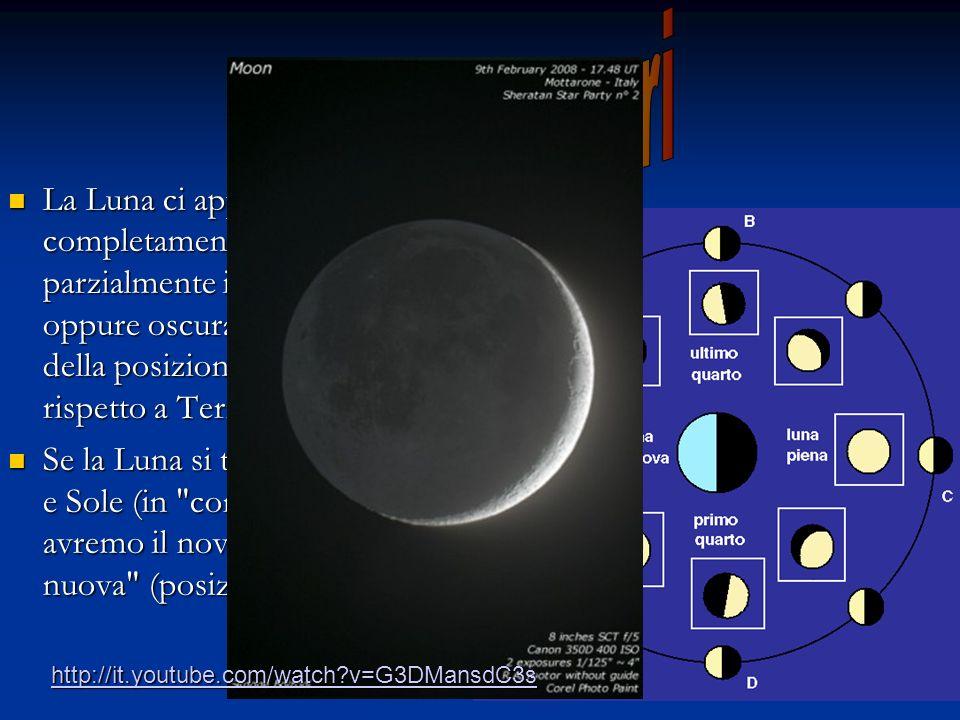 La Luna ci appare completamente o parzialmente illuminata, oppure oscura, a seconda della posizione che assume rispetto a Terra e Sole.