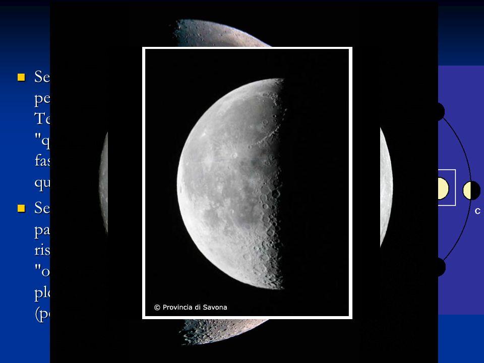 Se la retta Terra-Luna e' perpendicolare alla retta Terra-Sole (cioe' nelle