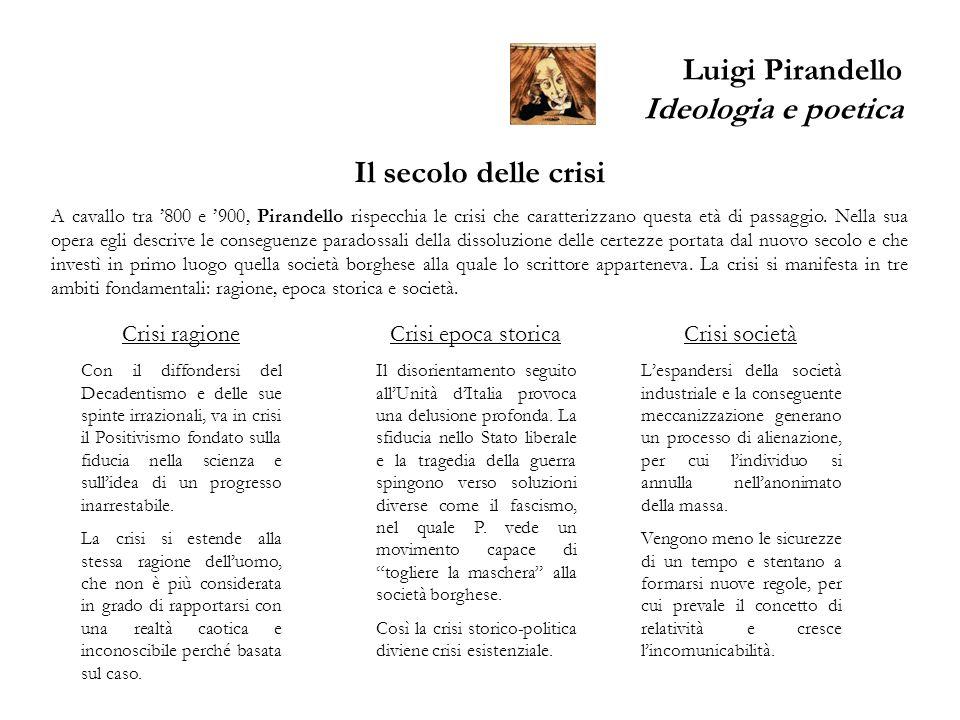 Luigi Pirandello Ideologia e poetica Il secolo delle crisi A cavallo tra 800 e 900, Pirandello rispecchia le crisi che caratterizzano questa età di pa