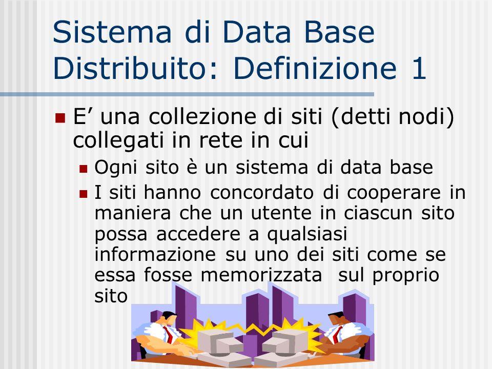 Sistema di Data Base Distribuito: Definizione 2 E un database virtuale le cui parti componenti sono memorizzate fisicamente in un numero di data base distinti e reali residenti in un numero di siti distinti.
