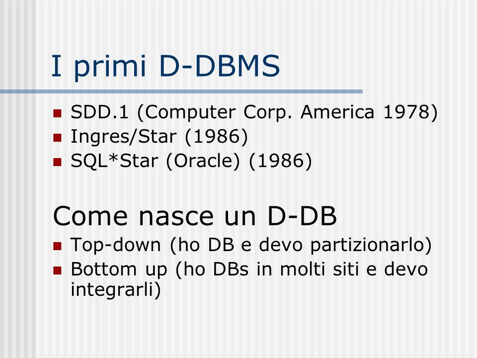 Frammentazione di un D-DB Frammentazione orizzontale (di tuple) (round-robin, hash, range-based, predicate-based) Frammentazione verticale (di domini) Frammentazione di tabelle
