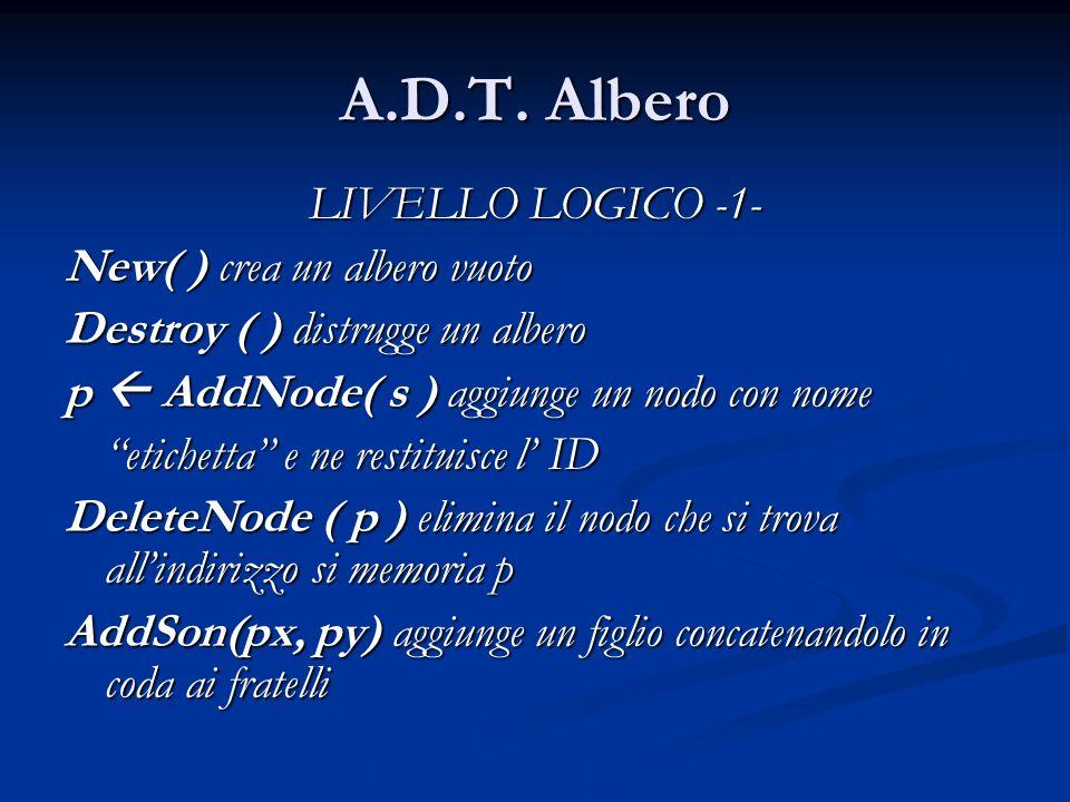 A.D.T. Albero LIVELLO LOGICO -1- New( ) crea un albero vuoto Destroy ( ) distrugge un albero p AddNode( s ) aggiunge un nodo con nome etichetta e ne r