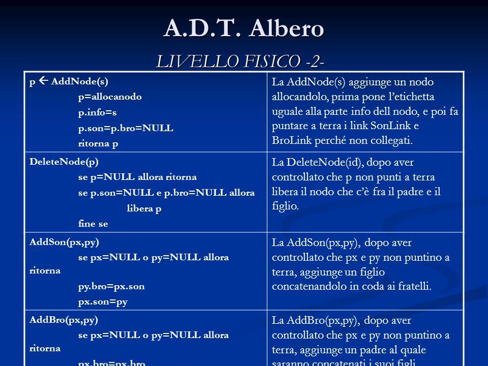 A.D.T. Albero p AddNode(s) p=allocanodo p.info=s p.son=p.bro=NULL ritorna p La AddNode(s) aggiunge un nodo allocandolo, prima pone letichetta uguale a