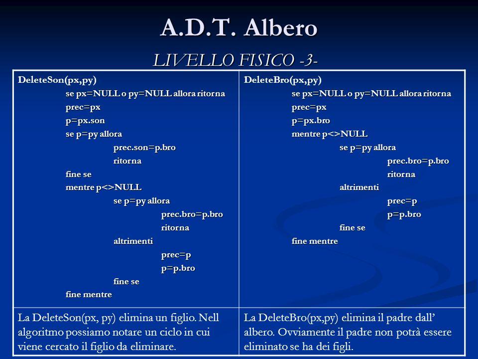 A.D.T. Albero DeleteSon(px,py) se px=NULL o py=NULL allora ritorna prec=pxp=px.son se p=py allora prec.son=p.broritorna fine se mentre p<>NULL se p=py