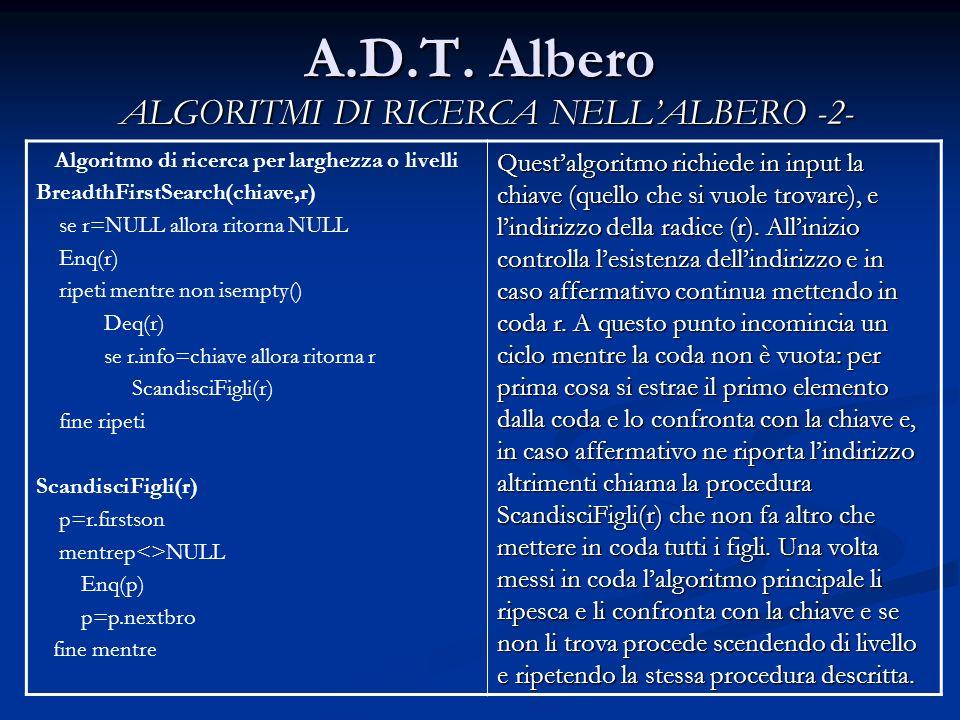 A.D.T. Albero ALGORITMI DI RICERCA NELLALBERO -2- Algoritmo di ricerca per larghezza o livelli BreadthFirstSearch(chiave,r) se r=NULL allora ritorna N