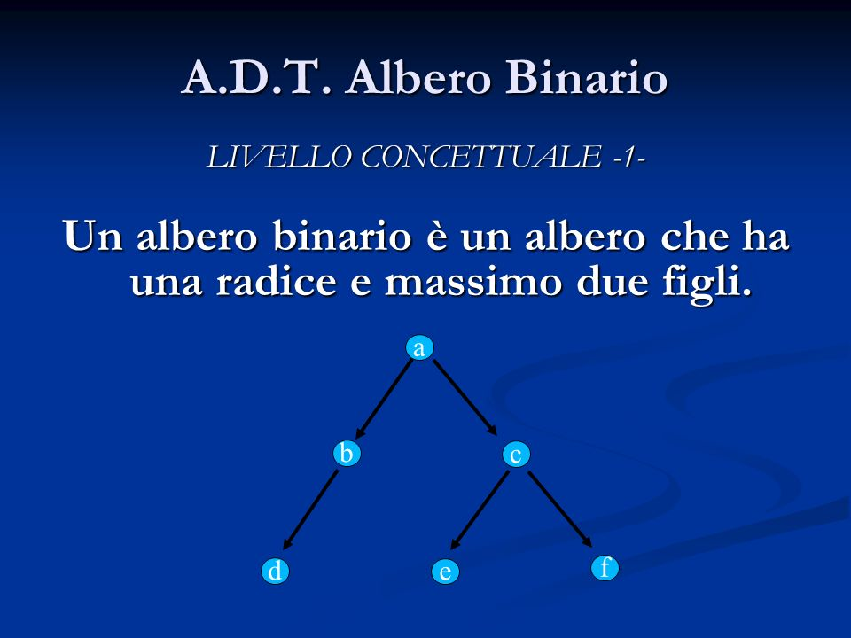 A.D.T. Albero Binario LIVELLO CONCETTUALE -1- Un albero binario è un albero che ha una radice e massimo due figli. a c b f e d