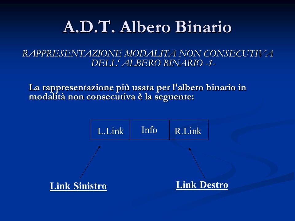 A.D.T. Albero Binario RAPPRESENTAZIONE MODALITA NON CONSECUTIVA DELL' ALBERO BINARIO -1- La rappresentazione più usata per l'albero binario in modalit