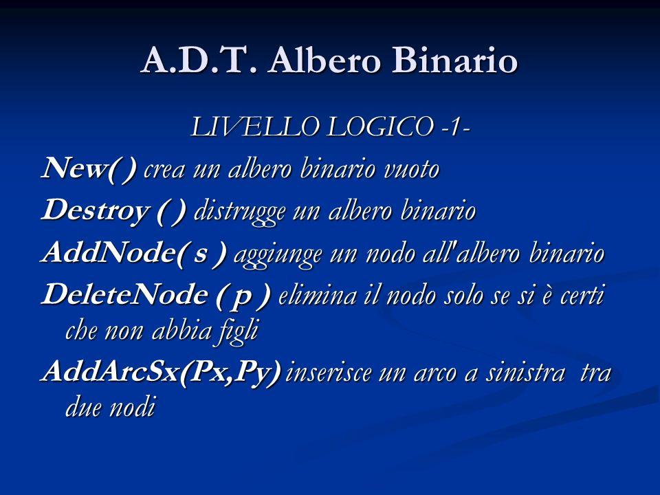 A.D.T. Albero Binario LIVELLO LOGICO -1- New( ) crea un albero binario vuoto Destroy ( ) distrugge un albero binario AddNode( s ) aggiunge un nodo all