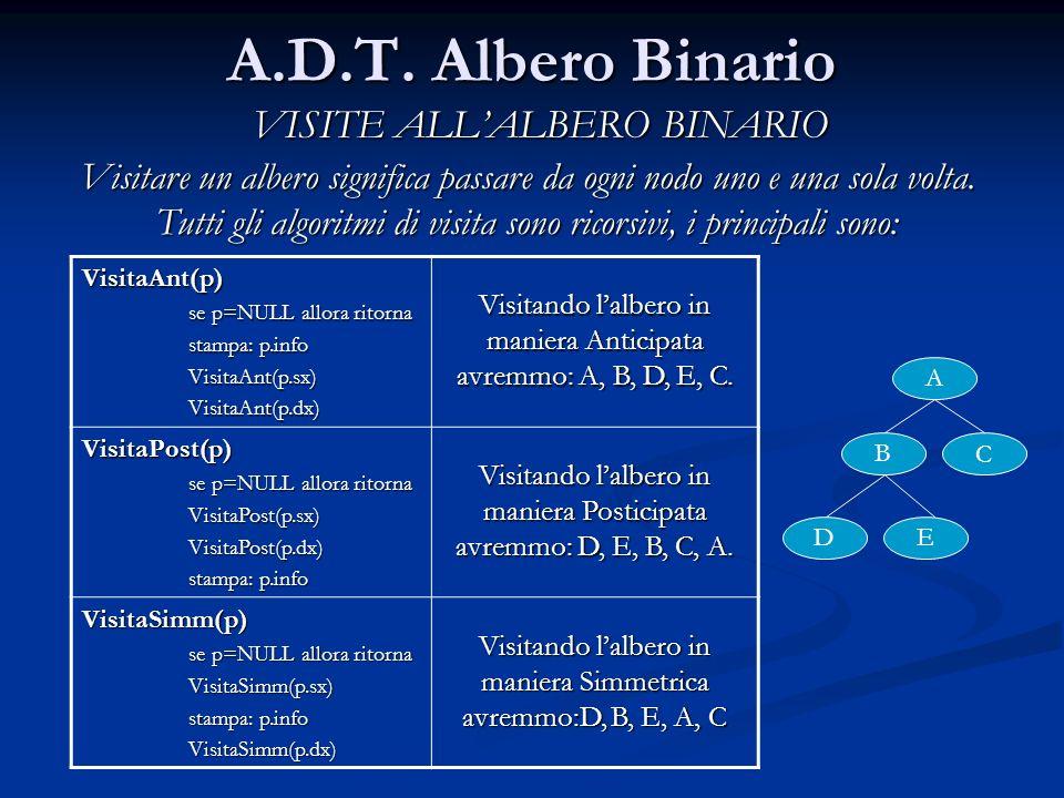 A.D.T. Albero Binario VISITE ALLALBERO BINARIO Visitare un albero significa passare da ogni nodo uno e una sola volta. Tutti gli algoritmi di visita s