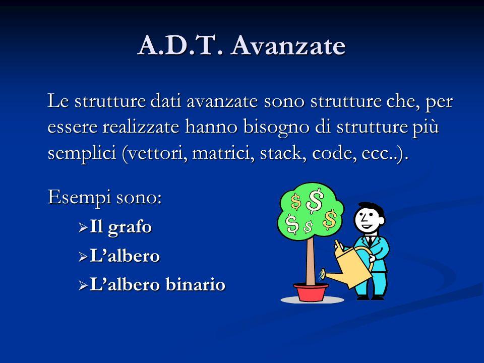 A.D.T. Avanzate Le strutture dati avanzate sono strutture che, per essere realizzate hanno bisogno di strutture più semplici (vettori, matrici, stack,