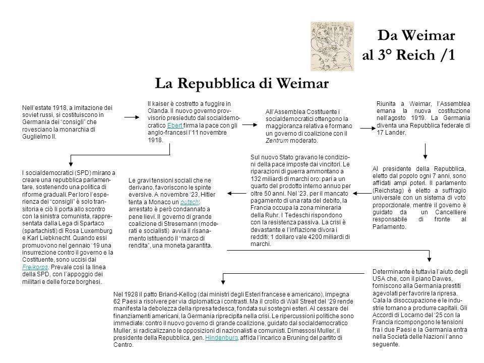 Da Weimar al 3° Reich /2 Il nazionalsocialismo al potere Ricorrendo allart.