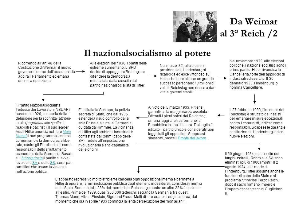 Da Weimar al 3° Reich /3 Il Terzo Reich e lo spazio vitale Il 7 aprile 1933 ai non ariani non è permesso lavorare nella pubblica amministrazione.
