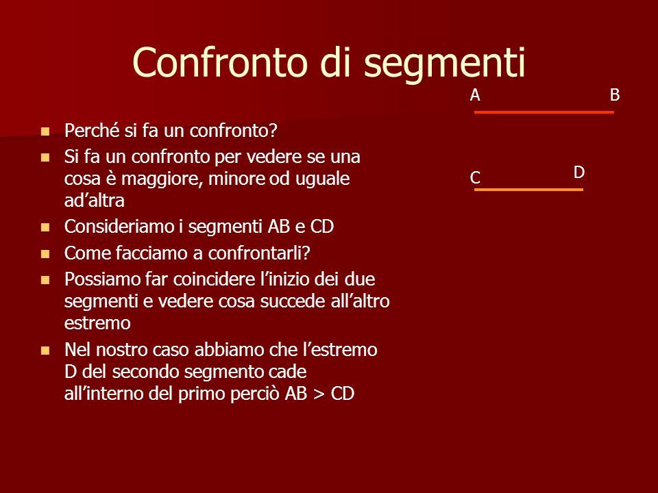 Confronto di segmenti Perché si fa un confronto? Si fa un confronto per vedere se una cosa è maggiore, minore od uguale adaltra Consideriamo i segment
