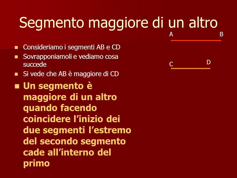 Segmento maggiore di un altro Consideriamo i segmenti AB e CD Sovrapponiamoli e vediamo cosa succede Si vede che AB è maggiore di CD Un segmento è mag