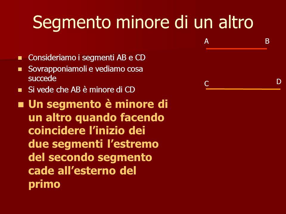 Segmento minore di un altro Consideriamo i segmenti AB e CD Sovrapponiamoli e vediamo cosa succede Si vede che AB è minore di CD Un segmento è minore