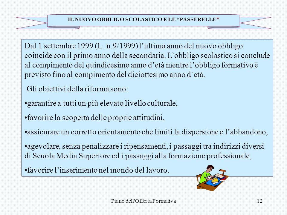Piano dell Offerta Formativa12 IL NUOVO OBBLIGO SCOLASTICO E LE PASSERELLE Dal 1 settembre 1999 (L.
