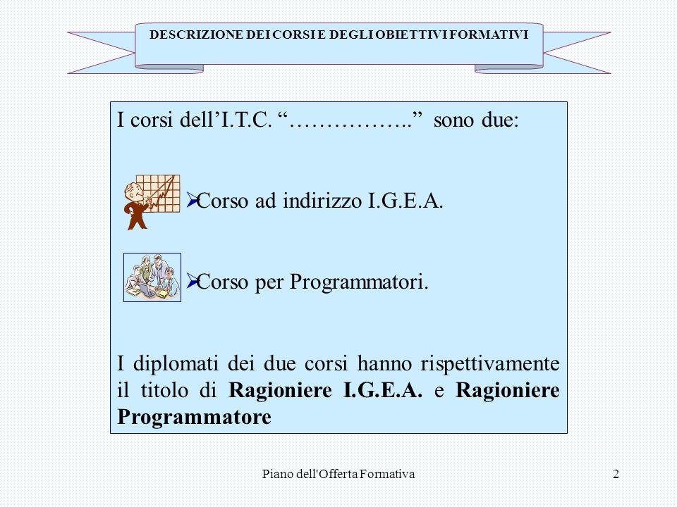 Piano dell Offerta Formativa2 DESCRIZIONE DEI CORSI E DEGLI OBIETTIVI FORMATIVI I corsi dellI.T.C.