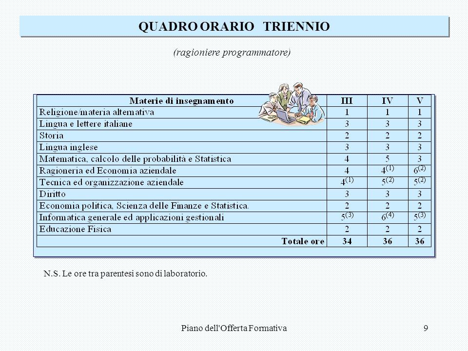Piano dell Offerta Formativa9 QUADRO ORARIO TRIENNIO (ragioniere programmatore) N.S.