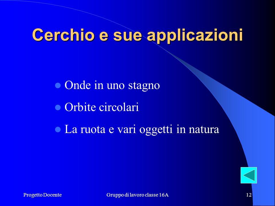 Progetto DocenteGruppo di lavoro classe 16A11 Iperbole e sue applicazioni Legge di Boyle Orbite di alcune comete e di altri oggetti astronomici Applic