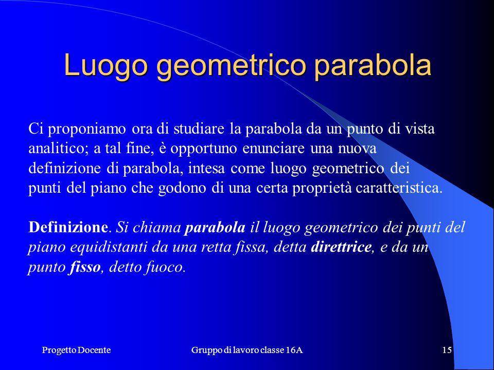 Progetto DocenteGruppo di lavoro classe 16A14 Fig. 3 generatrice falda superiore falda inferiore parabola