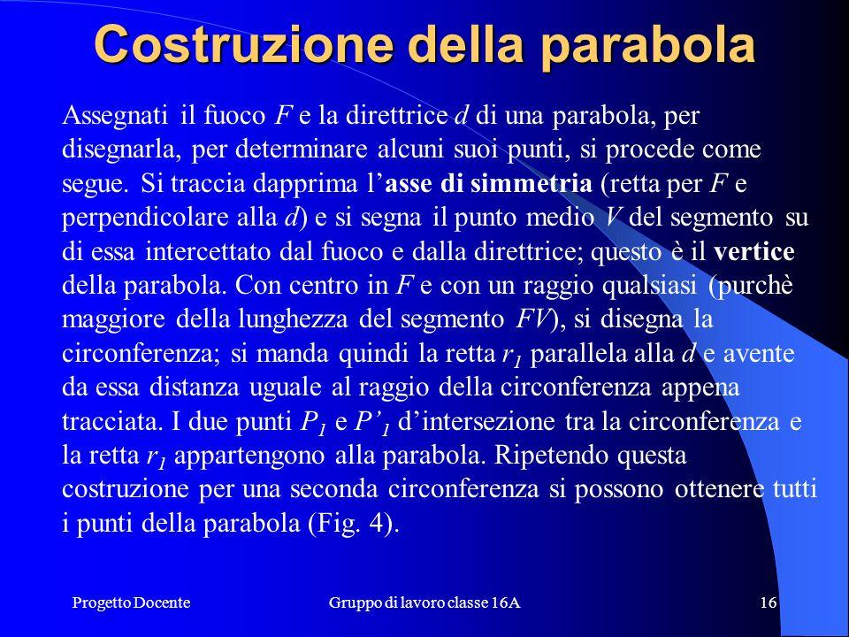 Progetto DocenteGruppo di lavoro classe 16A15 Luogo geometrico parabola Ci proponiamo ora di studiare la parabola da un punto di vista analitico; a ta