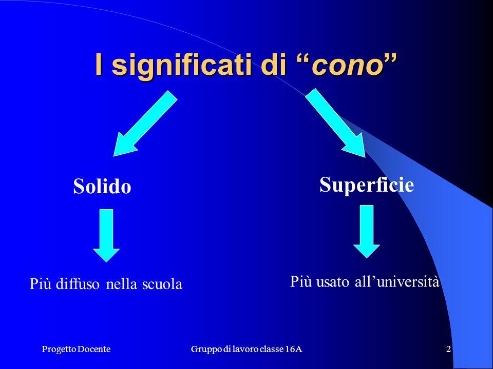 Progetto DocenteGruppo di lavoro classe 16A LA PARABOLA Prof. Valerio Muciaccia Prof. Alberico Nardiello