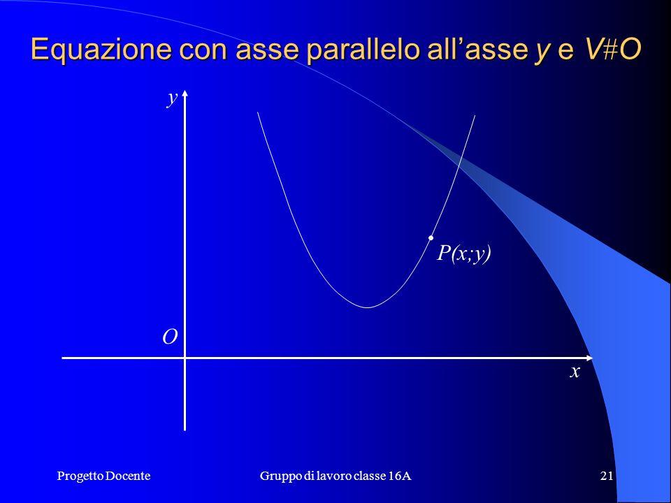 Progetto DocenteGruppo di lavoro classe 16A20 Effetto del coefficiente a ESEGUI