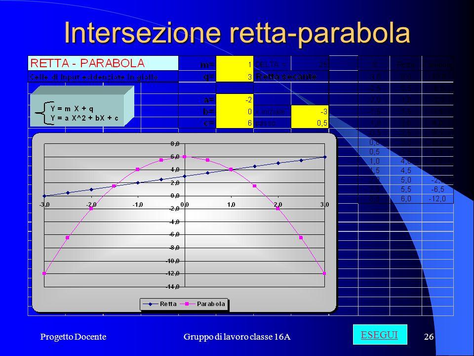 Progetto DocenteGruppo di lavoro classe 16A25 Equazione parabola noti tre punti ESEGUI