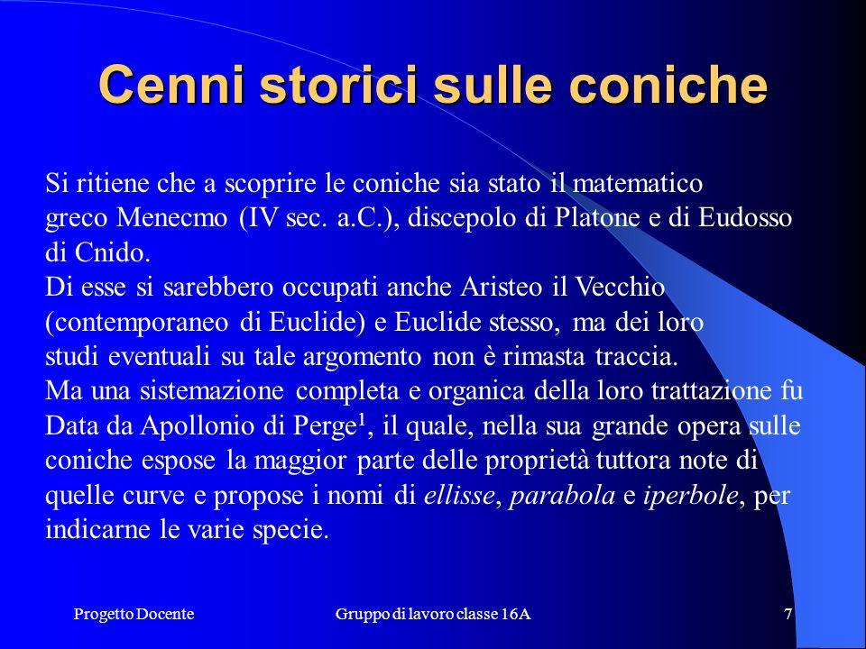 Progetto DocenteGruppo di lavoro classe 16A7 Cenni storici sulle coniche Si ritiene che a scoprire le coniche sia stato il matematico greco Menecmo (IV sec.