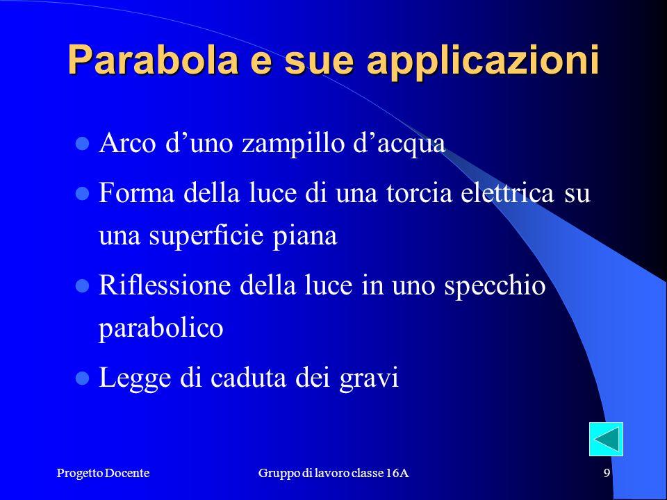 Progetto DocenteGruppo di lavoro classe 16A9 Parabola e sue applicazioni Arco duno zampillo dacqua Forma della luce di una torcia elettrica su una superficie piana Riflessione della luce in uno specchio parabolico Legge di caduta dei gravi