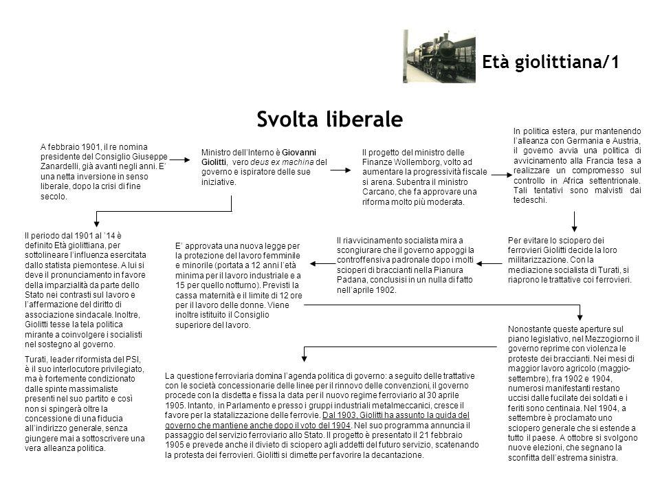 Età giolittiana/1 Svolta liberale A febbraio 1901, il re nomina presidente del Consiglio Giuseppe Zanardelli, già avanti negli anni. E una netta inver
