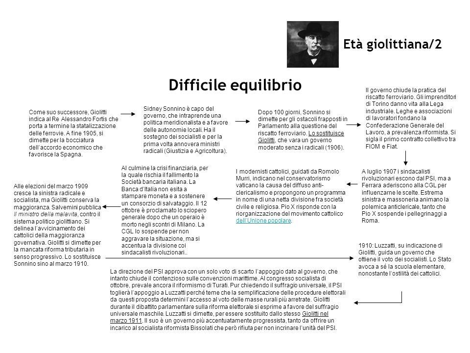 Età giolittiana/2 Difficile equilibrio Come suo successore, Giolitti indica al Re Alessandro Fortis che porta a termine la statalizzazione delle ferro