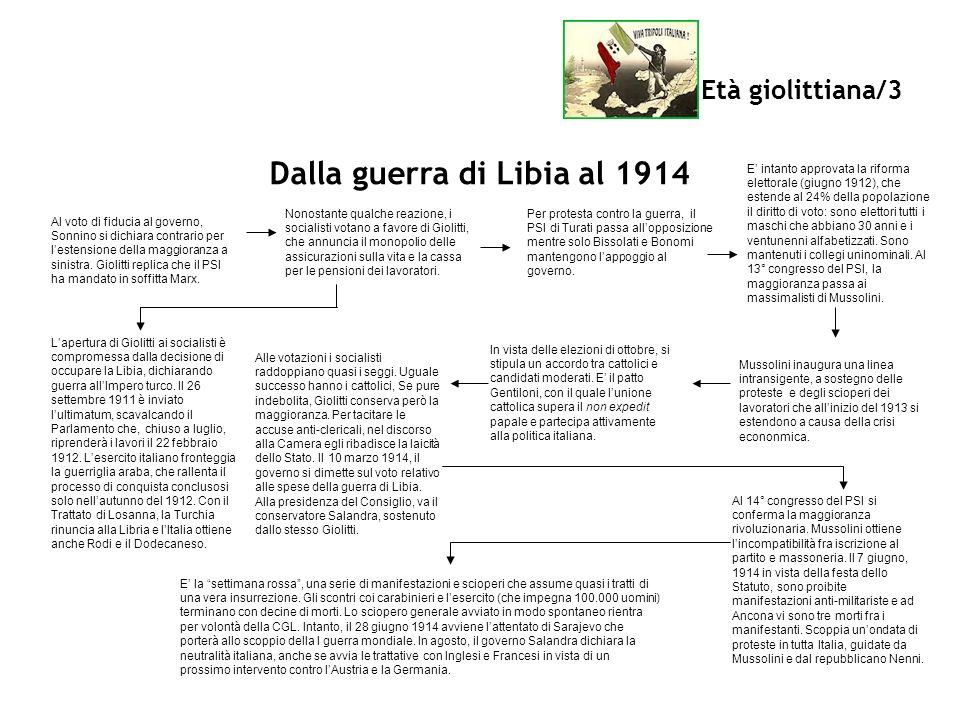 Età giolittiana/3 Dalla guerra di Libia al 1914 Al voto di fiducia al governo, Sonnino si dichiara contrario per lestensione della maggioranza a sinis
