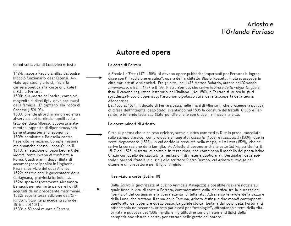 Ariosto e lOrlando Furioso Autore ed opera Cenni sulla vita di Ludovico Ariosto 1474: nasce a Reggio Emilia, dal padre Niccolò funzionario degli Esten