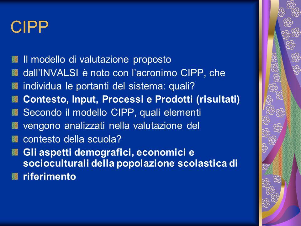 CIPP Il modello di valutazione proposto dallINVALSI è noto con lacronimo CIPP, che individua le portanti del sistema: quali.