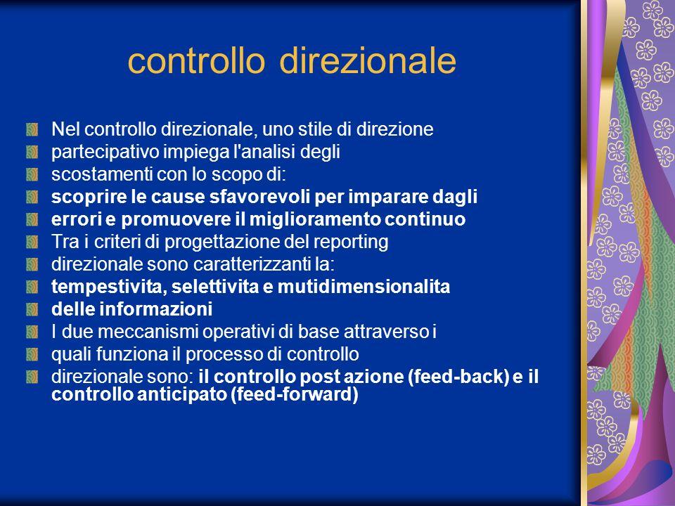 controllo direzionale Nel controllo direzionale, uno stile di direzione partecipativo impiega l analisi degli scostamenti con lo scopo di: scoprire le cause sfavorevoli per imparare dagli errori e promuovere il miglioramento continuo Tra i criteri di progettazione del reporting direzionale sono caratterizzanti la: tempestivita, selettivita e mutidimensionalita delle informazioni I due meccanismi operativi di base attraverso i quali funziona il processo di controllo direzionale sono: il controllo post azione (feed-back) e il controllo anticipato (feed-forward)