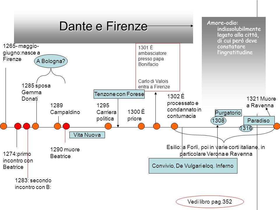 Dante e Firenze Amore-odio: indissolubilmente legato alla città, di cui però deve constatare lingratitudine 1265- maggio- giugno:nasce a Firenze 1274: