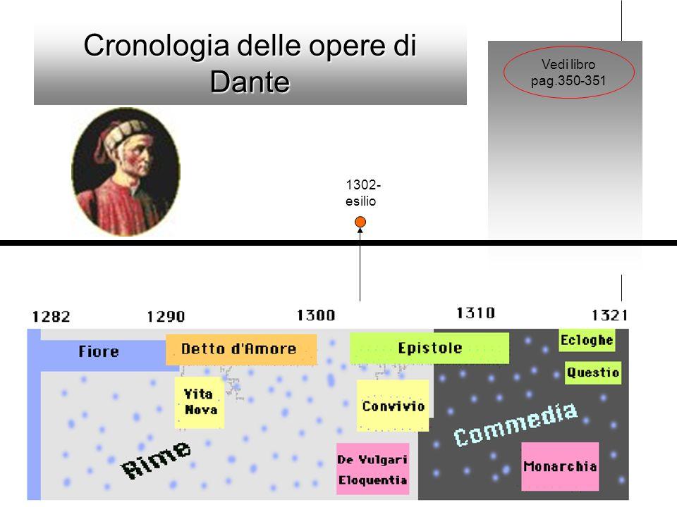Cronologia delle opere di Dante 1302- esilio Vedi libro pag.350-351