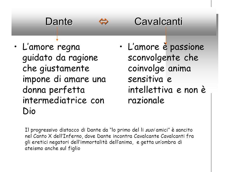 Dante Cavalcanti Lamore regna guidato da ragione che giustamente impone di amare una donna perfetta intermediatrice con Dio Lamore è passione sconvolg
