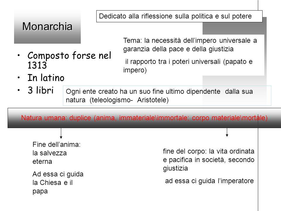 Monarchia Composto forse nel 1313 In latino 3 libri Dedicato alla riflessione sulla politica e sul potere Tema: la necessità dellimpero universale a g